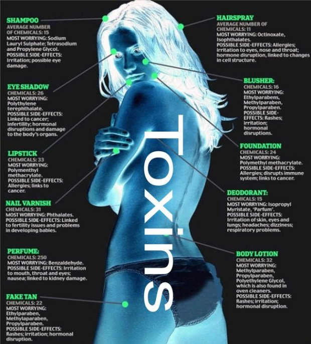 toxic-chemicals-2.jpg